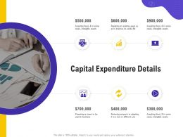Capital Expenditure Details Restoring Property Ppt Powerpoint Presentation Styles Information