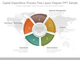 Capital Expenditure Process Flow Layout Diagram Ppt Sample