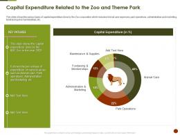 Capital Expenditure Related To The Zoo And Theme Park Strategies Overcome Challenge Of Declining