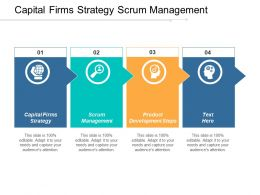 Capital Firms Strategy Scrum Management Product Development Steps Cpb
