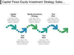 Capital Flows Equity Investment Strategy Sales Performance Measures Cpb