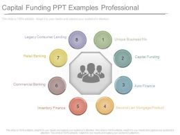 Capital Funding Ppt Examples Professional