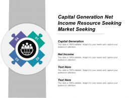Capital Generation Net Income Resource Seeking Market Seeking