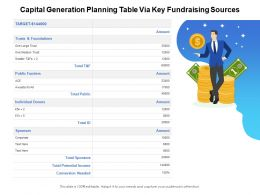 Capital Generation Planning Table Via Key Fundraising Sources