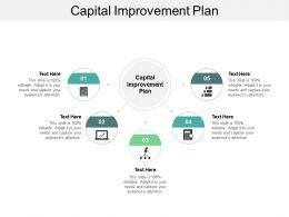 Capital Improvement Plan Ppt Powerpoint Presentation Slides Slideshow Cpb