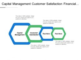 Capital Management Customer Satisfaction Financial Management Global Business Environment Cpb