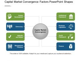 Capital Market Convergence Factors Powerpoint Shapes