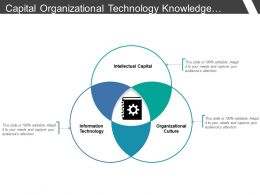 Capital Organizational Technology Knowledge Management Venn With Icons