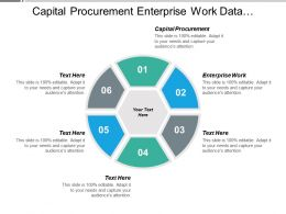 Capital Procurement Enterprise Work Data Monetization Advertising Trends Cpb