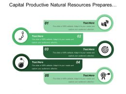 Capital Productive Natural Resources Prepares Agency Procuring Entity Distributes Available