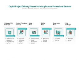 Capital Project Delivery Phases Including Procure Professional Services