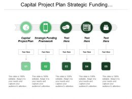 Capital Project Plan Strategic Funding Framework Ongoing Implementation