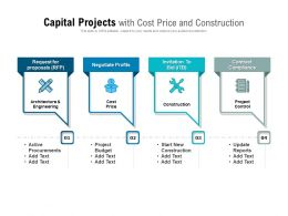 Capital Projects With Cost Price And Construction