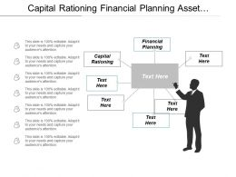 Capital Rationing Financial Planning Asset Management Money Marketing Cpb