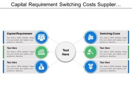 Capital Requirement Switching Costs Supplier Volume Forward Integration