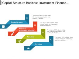 Capital Structure Business Investment Finance Business Ethics Job Opportunities Cpb