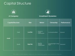 Capital Structure Investment Dynamics Ppt Powerpoint Presentation Outline Templates