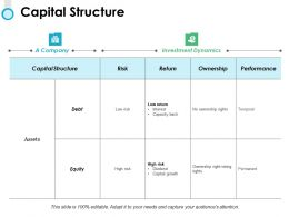 Capital Structure Ppt Powerpoint Presentation File Background Images
