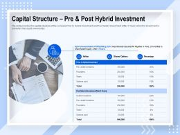 Capital Structure Pre And Post Hybrid Investment Shares Ppt Powerpoint Presentation Gallery