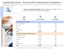 Capital Structure Pre And Post Mezzanine Investment Mezzanine Capital Funding Pitch Deck Ppt Layouts Mockup