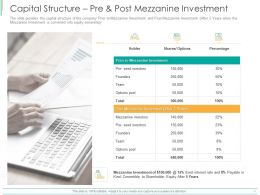 Capital Structure Pre And Post Mezzanine Investment Ppt Powerpoint Presentation File