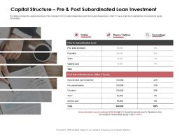 Capital Structure Pre And Post Subordinated Loan Investment Subordinated Loan
