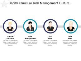 Capital Structure Risk Management Culture Communication Operations Management Cpb