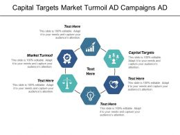 Capital Targets Market Turmoil Ad Campaigns Ad Promotion Cpb