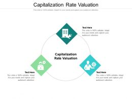Capitalization Rate Valuation Ppt Powerpoint Presentation Inspiration Examples Cpb
