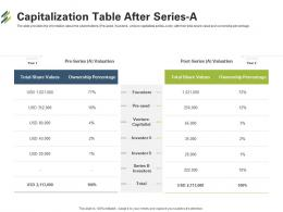 Capitalization Table After Series A First Venture Capital Funding Ppt Example Introduction