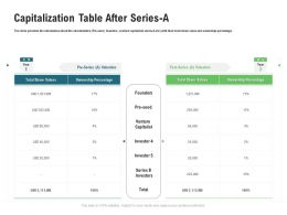 Capitalization Table After Series A M3345 Ppt Powerpoint Presentation Show