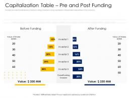 Capitalization Table Pre And Post Funding Alternative Financing Pitch Deck Icon Clipart