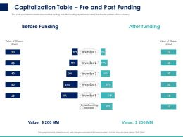 Capitalization Table Pre And Post Funding Ppt Powerpoint Presentation Infographic