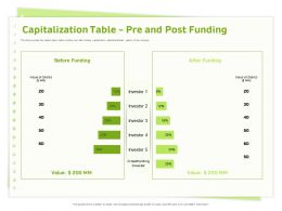 Capitalization Table Pre And Post Funding Shareholder Pattern Ppt Powerpoint Presentation File Icon