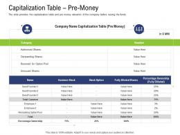 Capitalization Table Pre Money Pre Seed Capital Ppt Download