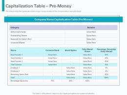 Capitalization Table Pre Money Pre Seed Round Pitch Deck Ppt Powerpoint Inspiration