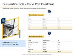 Capitalization Table Pre Vs Post Investment Convertible Securities Funding Pitch Deck Ppt Powerpoint Icon