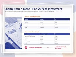 Capitalization Table Pre Vs Post Investment Founders Ppt Powerpoint Presentation Pictures