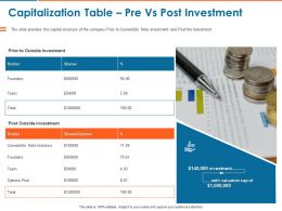 Capitalization Table Pre Vs Post Investment Ppt Powerpoint Presentation Professional Designs