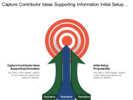 Capture Contributor Ideas Supporting Information Initial Setup Proposal Site