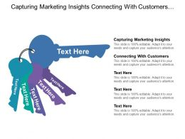 Capturing Marketing Insights Connecting With Customers Building Strong Brands