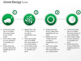 Car Nuclear Energy Symbol With Sun And Globe For Green Energy Editable Icons