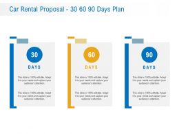 Car Rental Proposal 30 60 90 Days Plan Ppt Powerpoint Presentation Layouts Clipart