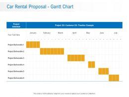 Car Rental Proposal Gantt Chart Ppt Powerpoint Presentation Infographic Template Slides