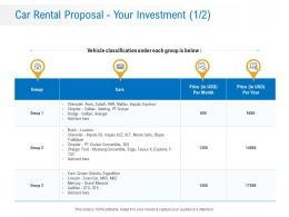 Car Rental Proposal Your Investment L12240 Ppt Powerpoint Presentation Portfolio