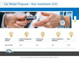 Car Rental Proposal Your Investment L12241 Ppt Powerpoint Presentation Layouts