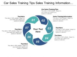 Car Sales Training Tips Sales Training Information Advertise Marketing Cpb