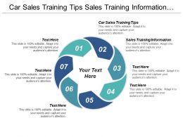 Car Sales Training Tips Sales Training Information Advertise Marketing Cpb