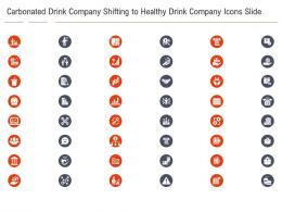 Carbonated Drink Company Shifting To Healthy Drink Company Icons Slide