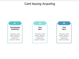Card Issuing Acquiring Ppt Powerpoint Presentation Pictures Rules Cpb